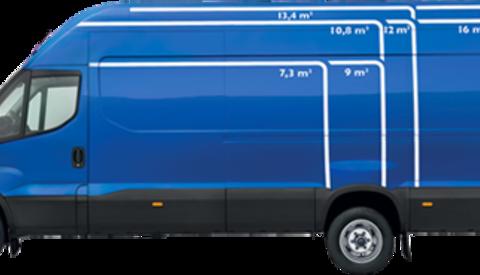Kapacita a objem přepravy